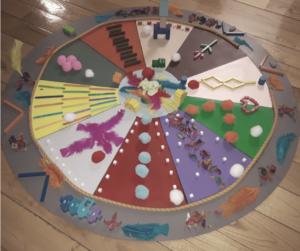 Mindfulness Ourense. Psiquiatras y Psicólogos en Ourense